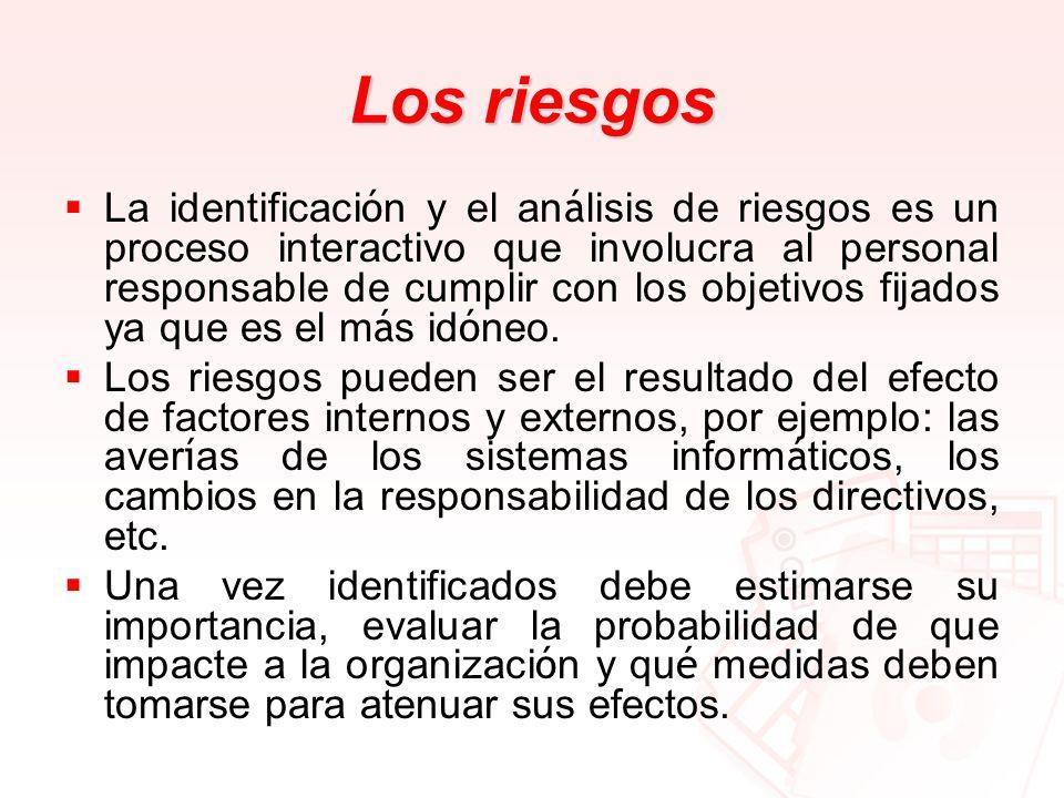 Los riesgos La identificaci ó n y el an á lisis de riesgos es un proceso interactivo que involucra al personal responsable de cumplir con los objetivo