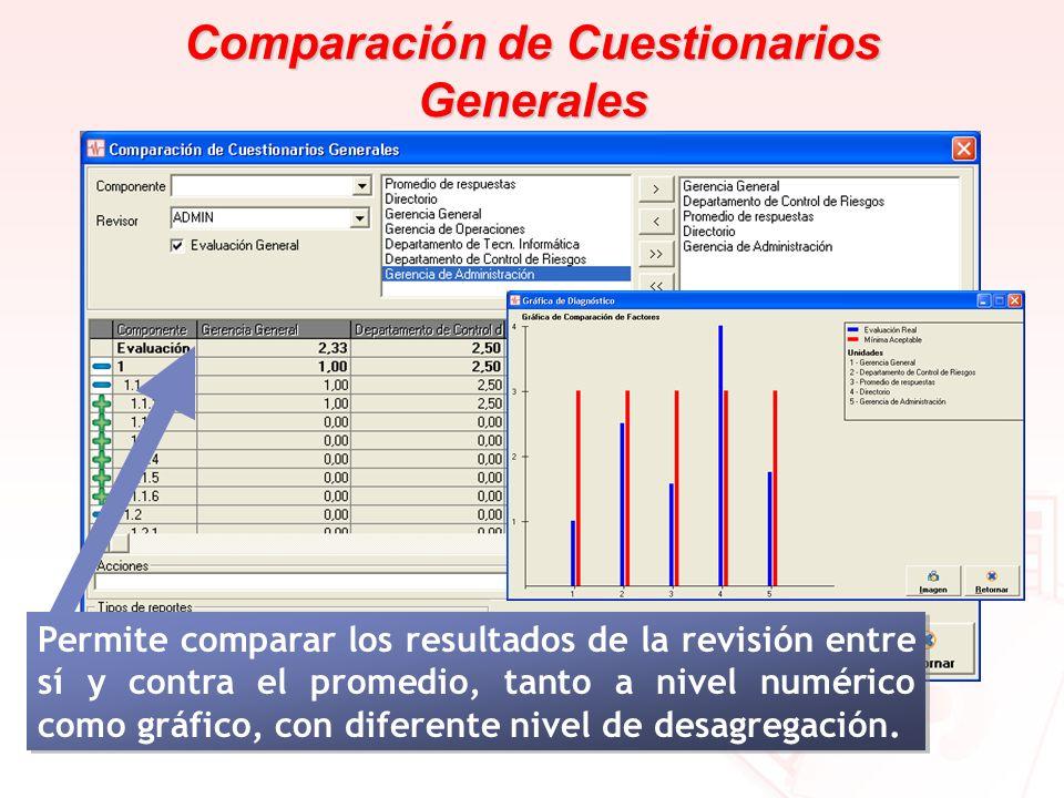 Comparaci ó n de Cuestionarios Generales Permite comparar los resultados de la revisión entre sí y contra el promedio, tanto a nivel numérico como grá