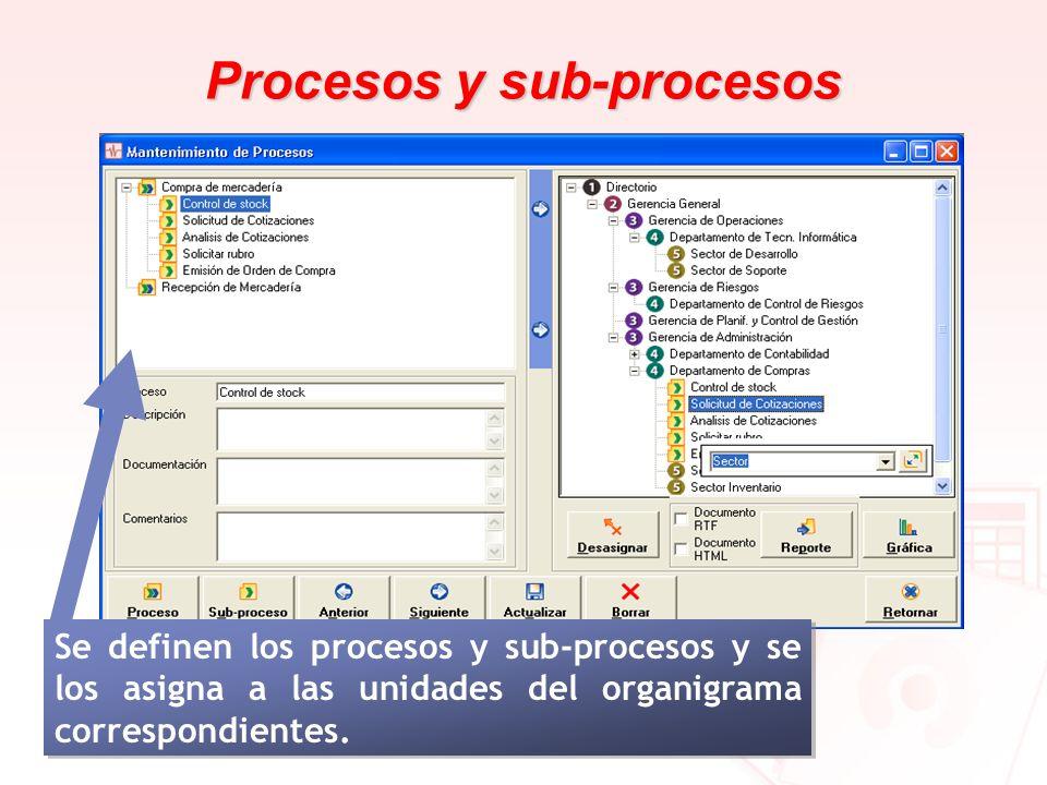 Procesos y sub-procesos Se definen los procesos y sub-procesos y se los asigna a las unidades del organigrama correspondientes.