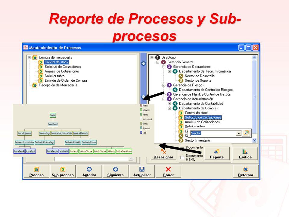 Reporte de Procesos y Sub- procesos