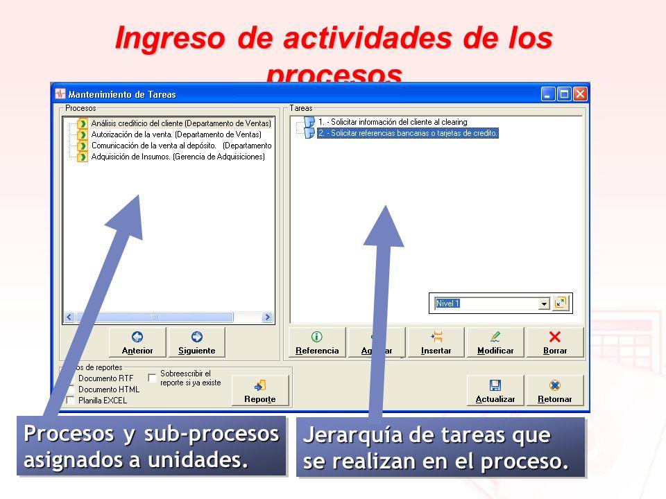 Ingreso de actividades de los procesos Procesos y sub-procesos asignados a unidades. Jerarquía de tareas que se realizan en el proceso.