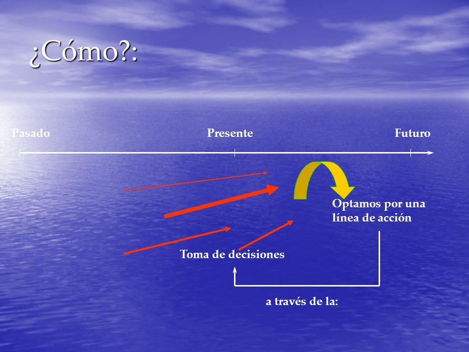¿Cómo?: PasadoPresenteFuturo Optamos por una línea de acción Toma de decisiones a través de la: