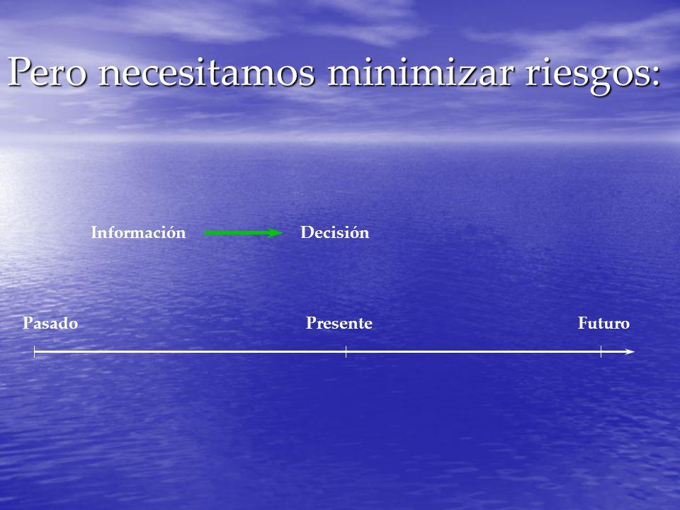 Pero necesitamos minimizar riesgos: PasadoPresenteFuturo InformaciónDecisión