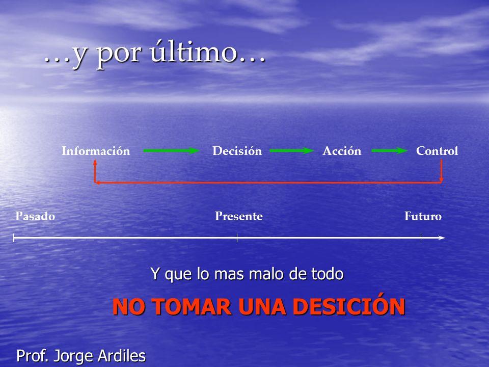 …y por último… InformaciónDecisiónAcciónControl Y que lo mas malo de todo NO TOMAR UNA DESICIÓN NO TOMAR UNA DESICIÓN Prof. Jorge Ardiles PasadoPresen