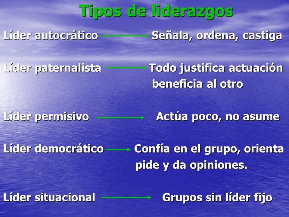 Tipos de liderazgos Tipos de liderazgos Líder autocrático Señala, ordena, castiga Líder paternalista Todo justifica actuación beneficia al otro benefi