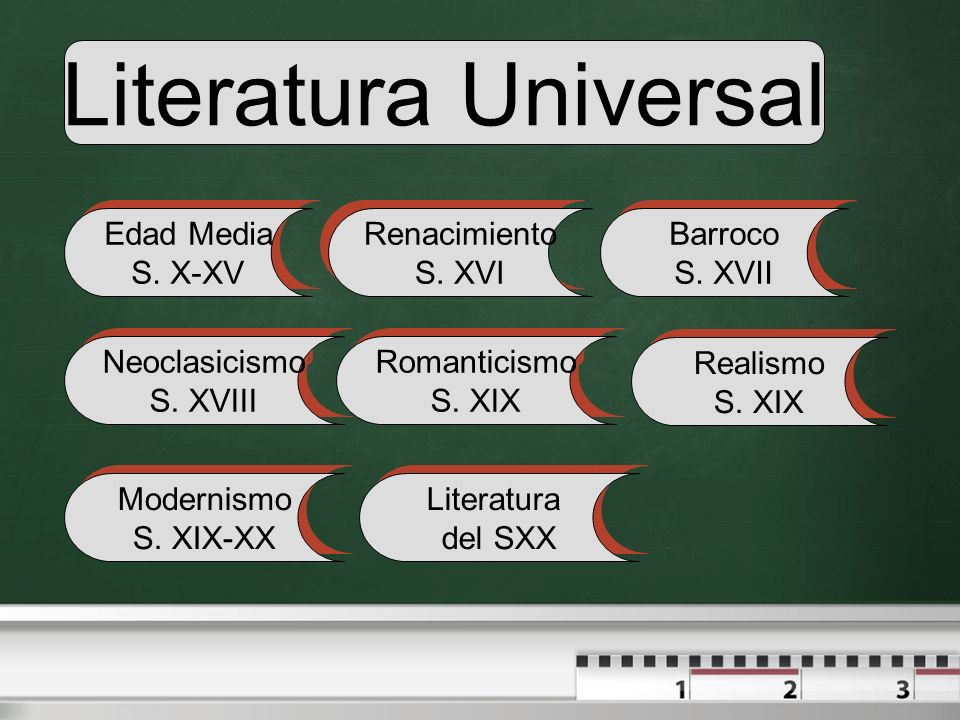 Literatura Universal Edad Media S. X-XV Edad Media S. X-XV Renacimiento S. XVI Renacimiento S. XVI Barroco S. XVII Barroco S. XVII Neoclasicismo S. XV