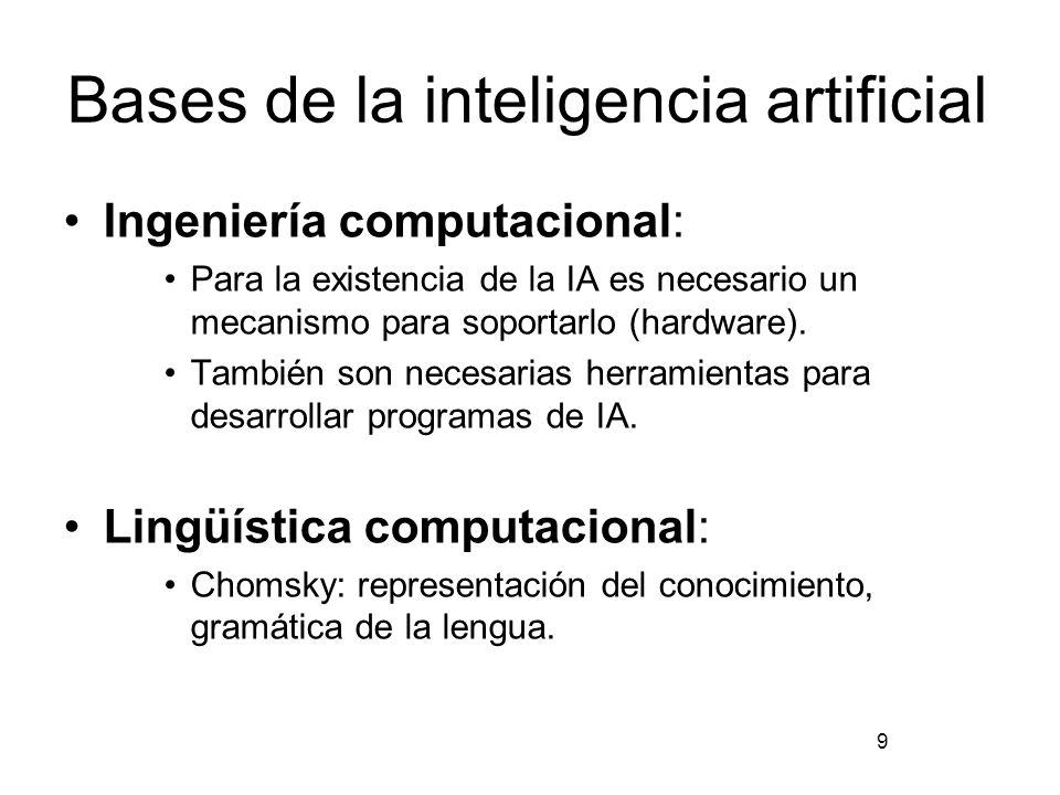 Definición de IA Sistemas que actúan como humanos El estudio de cómo lograr que los ordenadores realicen tareas que, de momento, la gente hace mejor (Rich y Knight, 1991) Sistemas que piensan como humanos El esfuerzo de hacer que los ordenadores piensen … máquinas con mentes en el más amplio sentido literal (Haugeland, 1985) Sistemas que piensan racionalmente El estudio de las facultades mentales a través del estudio de modelos computacionales (Charniak y McDermott, 1985) Sistemas que actúan racionalmente El estudio que busca explicar y emular el comportamiento inteligente en términos de procesos computacionales (Shalkoff, 1990)