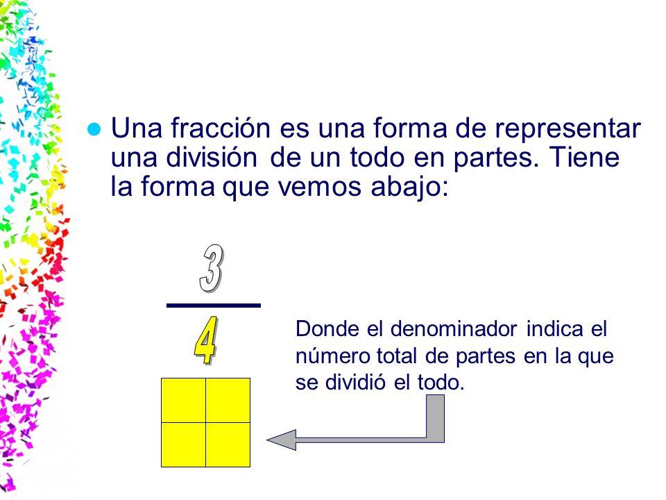 Slide 10 © 2004 By Default! A Free sample background from www.awesomebackgrounds.com Una fracción es una forma de representar una división de un todo