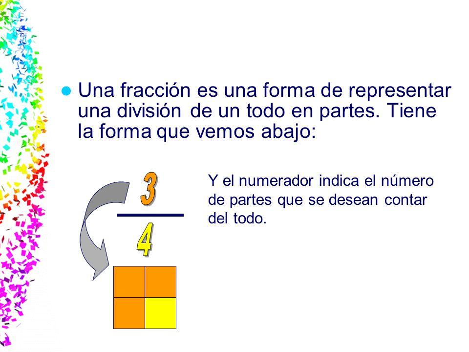 Slide 11 © 2004 By Default! A Free sample background from www.awesomebackgrounds.com Una fracción es una forma de representar una división de un todo