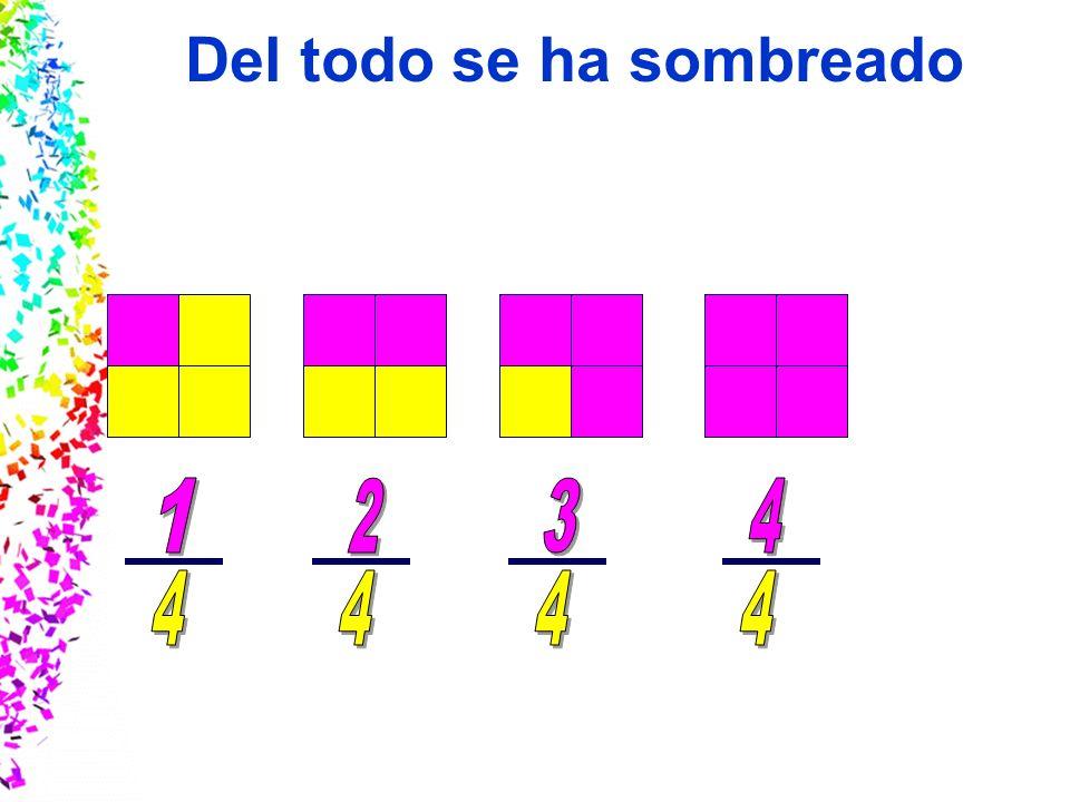 Slide 12 © 2004 By Default! A Free sample background from www.awesomebackgrounds.com Una fracción es una forma de representar una división de un todo