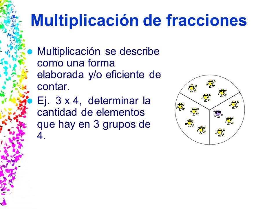 Slide 15 © 2004 By Default! A Free sample background from www.awesomebackgrounds.com Fracciones con el mismo denominador La fracción (la parte colorea