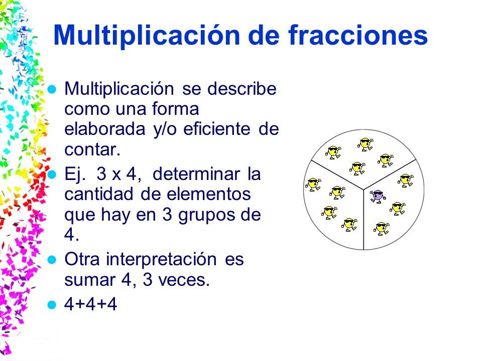 Slide 16 © 2004 By Default! A Free sample background from www.awesomebackgrounds.com Multiplicación de fracciones Multiplicación se describe como una