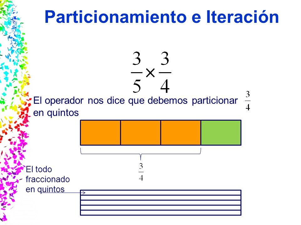 Slide 20 © 2004 By Default! A Free sample background from www.awesomebackgrounds.com Particionamiento e Iteración Sobre el operador: lo interpretamos