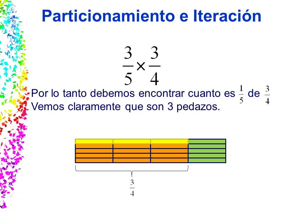 Slide 23 © 2004 By Default! A Free sample background from www.awesomebackgrounds.com Particionamiento e Iteración Por lo tanto debemos encontrar cuant