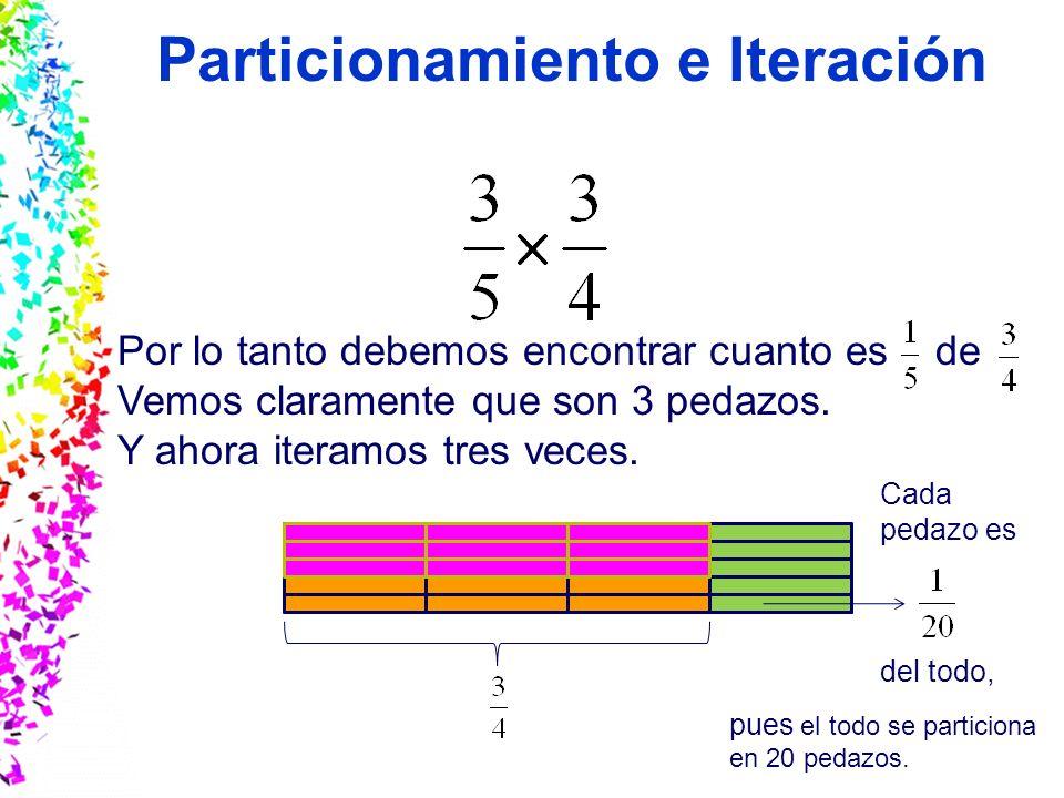 Slide 24 © 2004 By Default! A Free sample background from www.awesomebackgrounds.com Particionamiento e Iteración Por lo tanto debemos encontrar cuant
