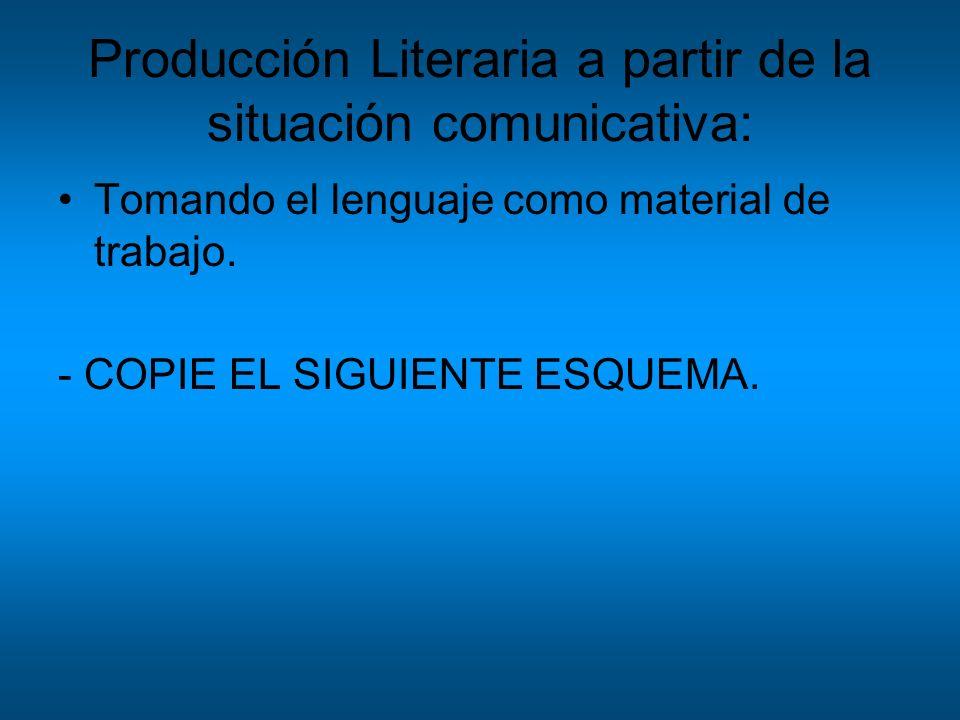 Producción Literaria a partir de la situación comunicativa: Tomando el lenguaje como material de trabajo. - COPIE EL SIGUIENTE ESQUEMA.