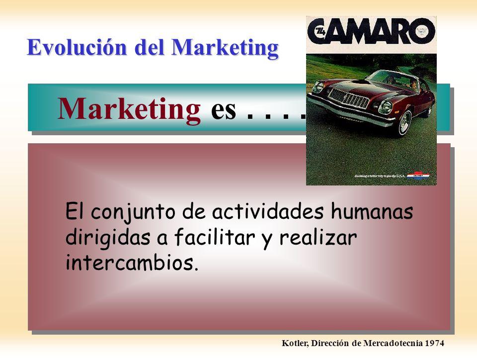 direccion de la mercadotecnia 1) un análisis de la situación de mercadotecnia actual, 2) el análisis de las oportunidades y amenazas, 3) los objetivos de mercadotecnia, 4) la estrategia de.