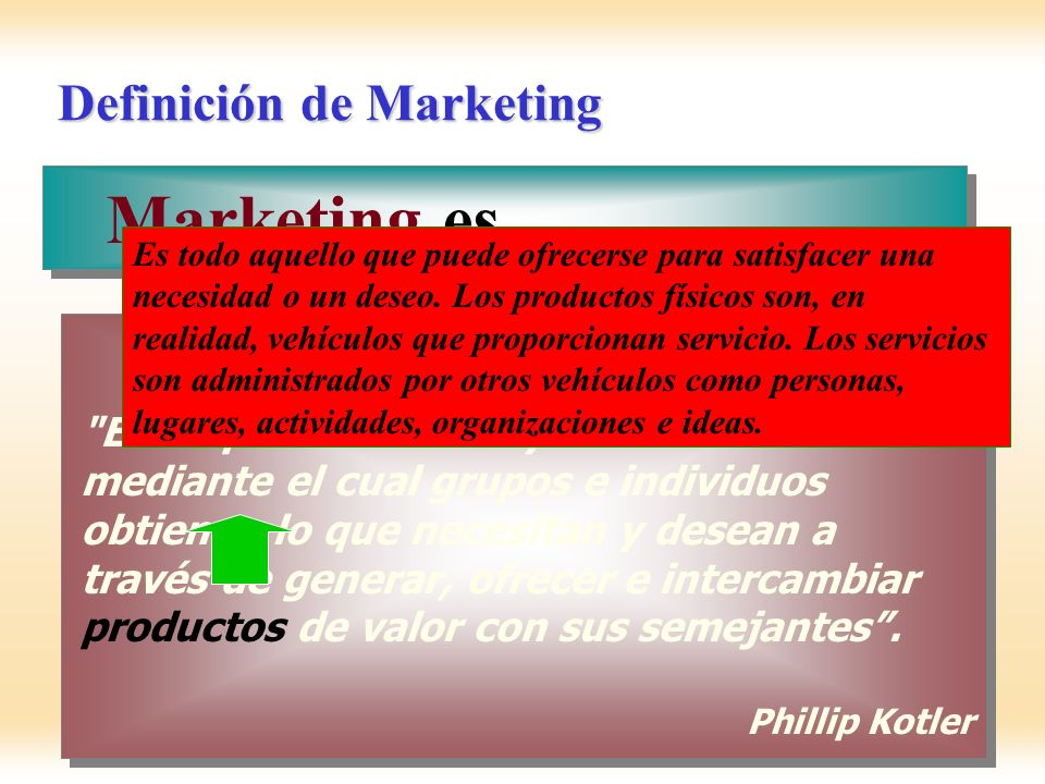 Marketing es.... Definición de Marketing