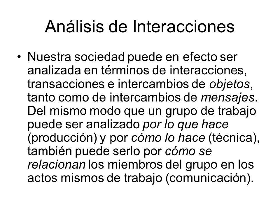 Análisis de Interacciones Nuestra sociedad puede en efecto ser analizada en términos de interacciones, transacciones e intercambios de objetos, tanto