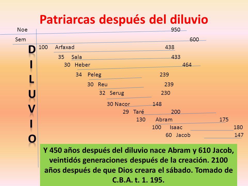 Patriarcas después del diluvio Y 450 años después del diluvio nace Abram y 610 Jacob, veintidós generaciones después de la creación. 2100 años después