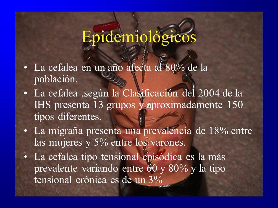 Epidemiológicos La cefalea en un año afecta al 80% de la población. La cefalea,según la Clasificación del 2004 de la IHS presenta 13 grupos y aproxima