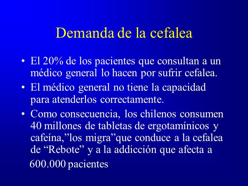 Demanda de la cefalea El 20% de los pacientes que consultan a un médico general lo hacen por sufrir cefalea. El médico general no tiene la capacidad p