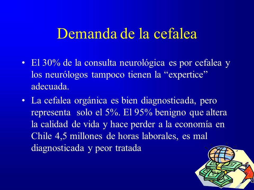 Demanda de la cefalea El 30% de la consulta neurológica es por cefalea y los neurólogos tampoco tienen la expertice adecuada. La cefalea orgánica es b