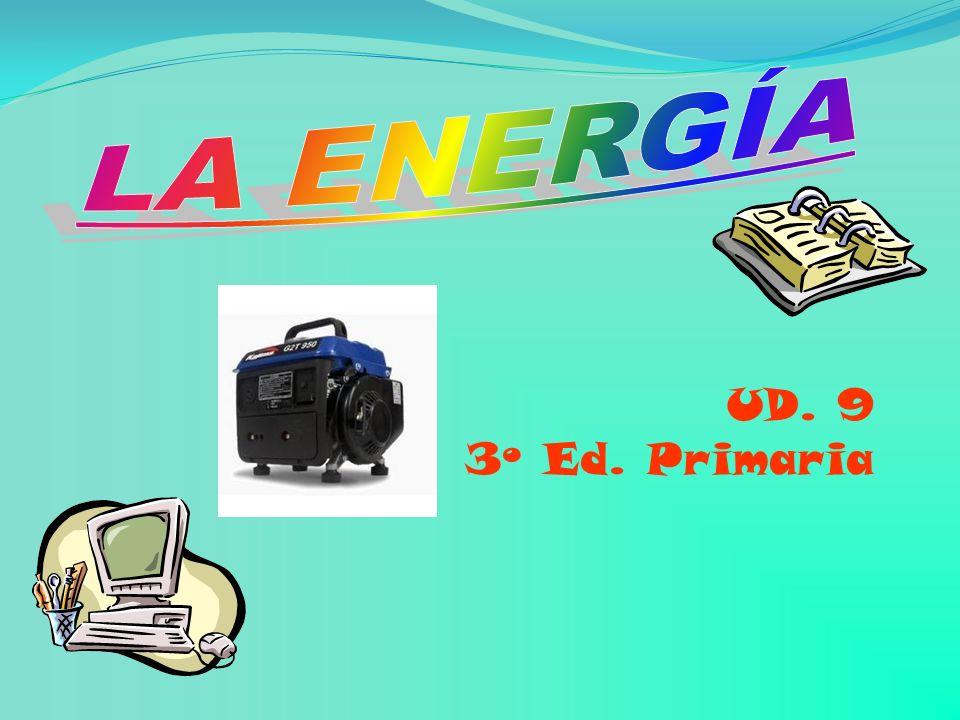 ÍNDICE A.- ¿Qué es la energía. B. Formas de energía.