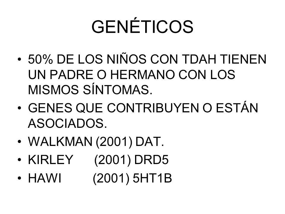 GENÉTICOS 50% DE LOS NIÑOS CON TDAH TIENEN UN PADRE O HERMANO CON LOS MISMOS SÍNTOMAS. GENES QUE CONTRIBUYEN O ESTÁN ASOCIADOS. WALKMAN (2001) DAT. KI