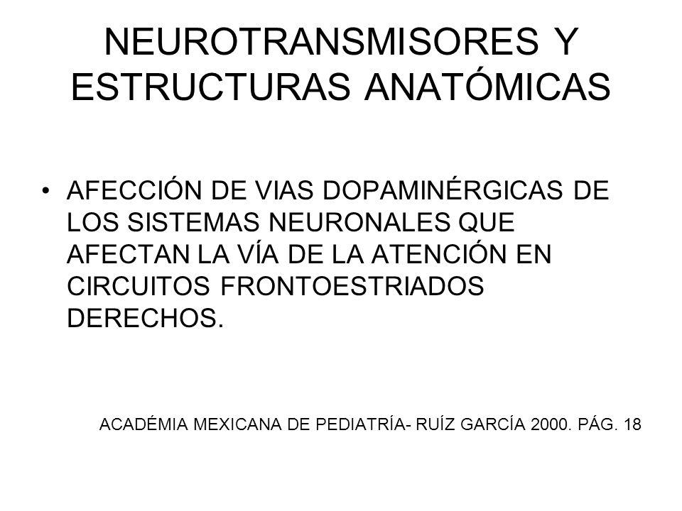 NEUROTRANSMISORES Y ESTRUCTURAS ANATÓMICAS AFECCIÓN DE VIAS DOPAMINÉRGICAS DE LOS SISTEMAS NEURONALES QUE AFECTAN LA VÍA DE LA ATENCIÓN EN CIRCUITOS F