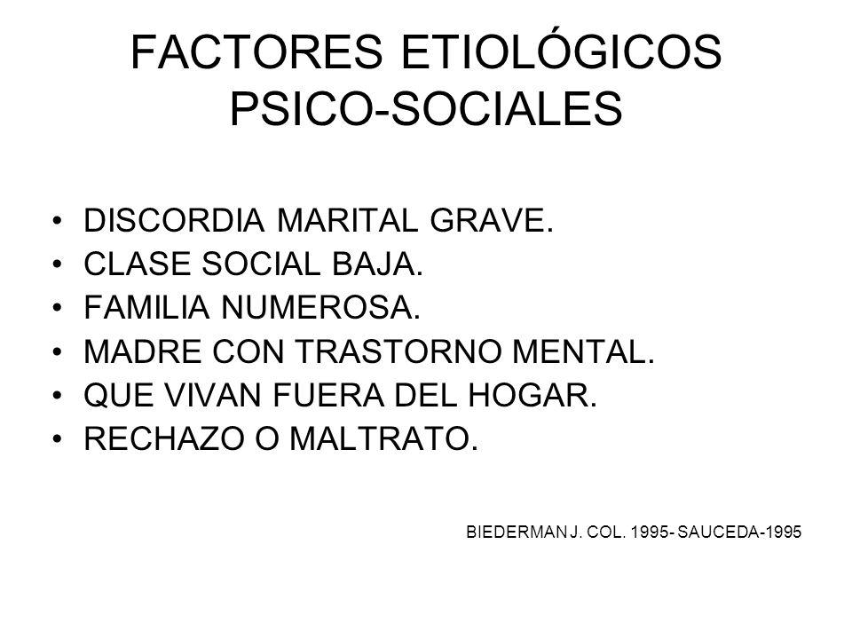 FACTORES ETIOLÓGICOS PSICO-SOCIALES DISCORDIA MARITAL GRAVE. CLASE SOCIAL BAJA. FAMILIA NUMEROSA. MADRE CON TRASTORNO MENTAL. QUE VIVAN FUERA DEL HOGA