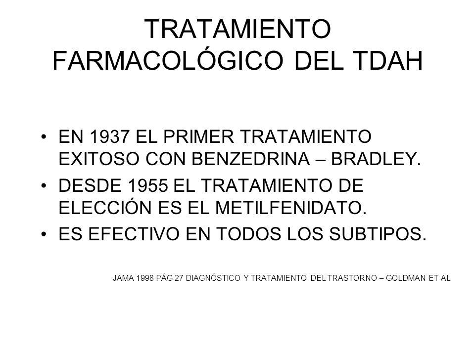 TRATAMIENTO FARMACOLÓGICO DEL TDAH EN 1937 EL PRIMER TRATAMIENTO EXITOSO CON BENZEDRINA – BRADLEY. DESDE 1955 EL TRATAMIENTO DE ELECCIÓN ES EL METILFE