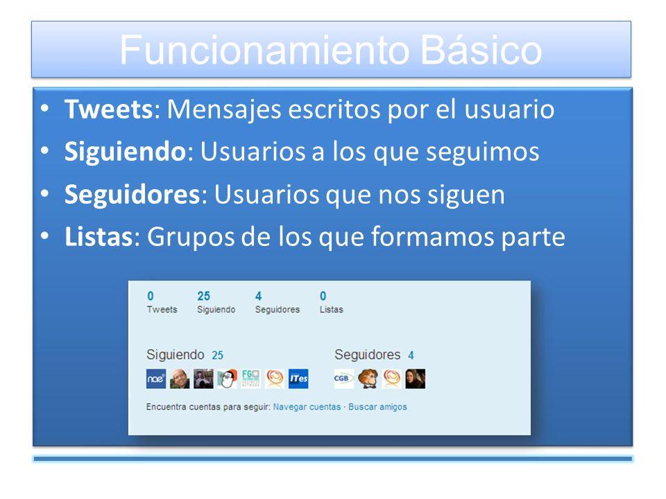 Tweets: Mensajes escritos por el usuario Siguiendo: Usuarios a los que seguimos Seguidores: Usuarios que nos siguen Listas: Grupos de los que formamos parte Tweets: Mensajes escritos por el usuario Siguiendo: Usuarios a los que seguimos Seguidores: Usuarios que nos siguen Listas: Grupos de los que formamos parte Funcionamiento Básico