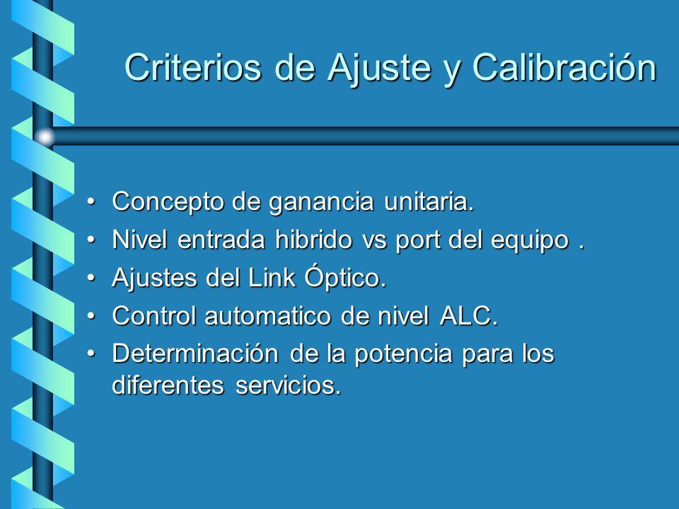 Criterios de Ajuste y Calibración Concepto de ganancia unitaria.Concepto de ganancia unitaria. Nivel entrada hibrido vs port del equipo.Nivel entrada