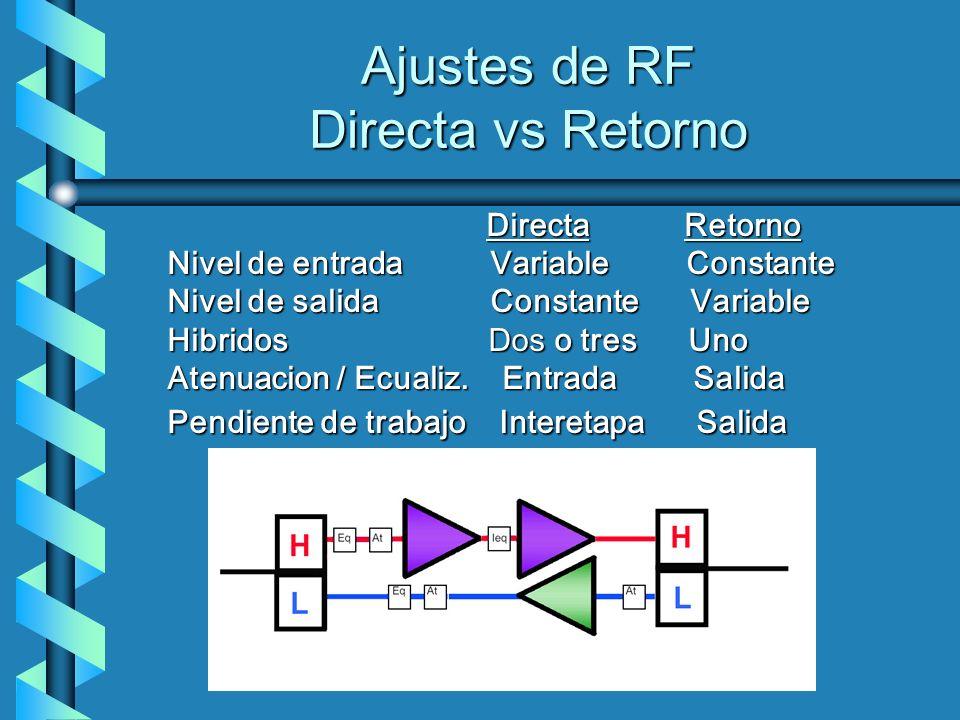 Ajustes de RF Directa vs Retorno Directa Retorno Directa Retorno Nivel de entrada Variable Constante Nivel de salida Constante Variable Hibridos Dos o