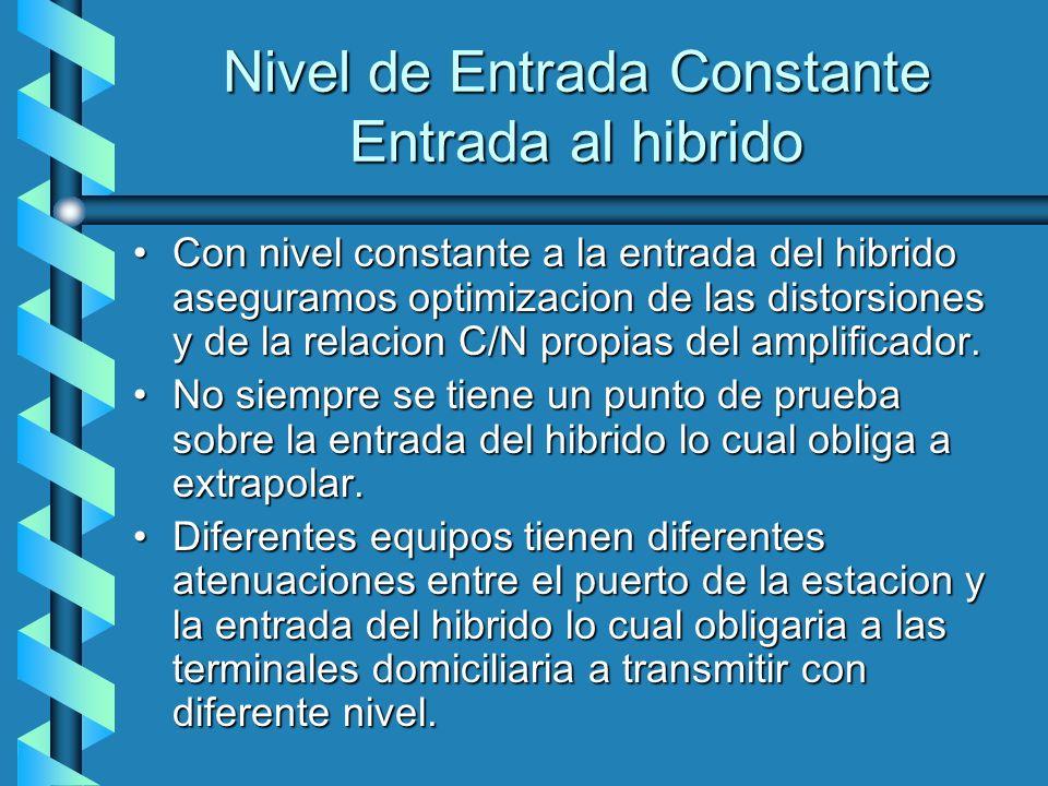 Nivel de Entrada Constante Entrada al hibrido Con nivel constante a la entrada del hibrido aseguramos optimizacion de las distorsiones y de la relacio