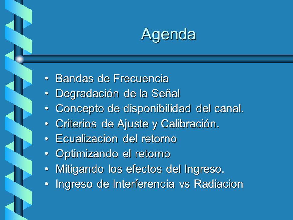 Agenda Bandas de FrecuenciaBandas de Frecuencia Degradación de la SeñalDegradación de la Señal Concepto de disponibilidad del canal.Concepto de dispon