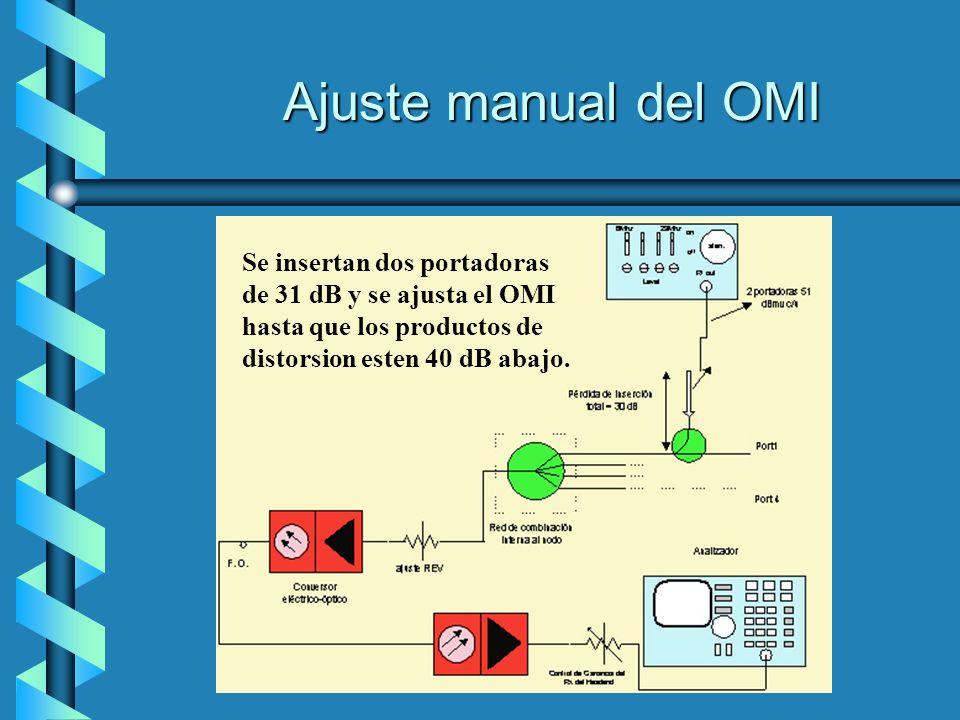 Ajuste manual del OMI Se insertan dos portadoras de 31 dB y se ajusta el OMI hasta que los productos de distorsion esten 40 dB abajo.