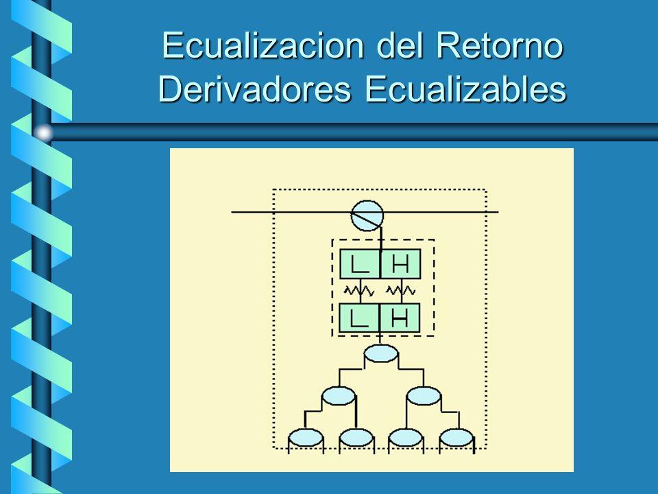 Ecualizacion del Retorno Derivadores Ecualizables