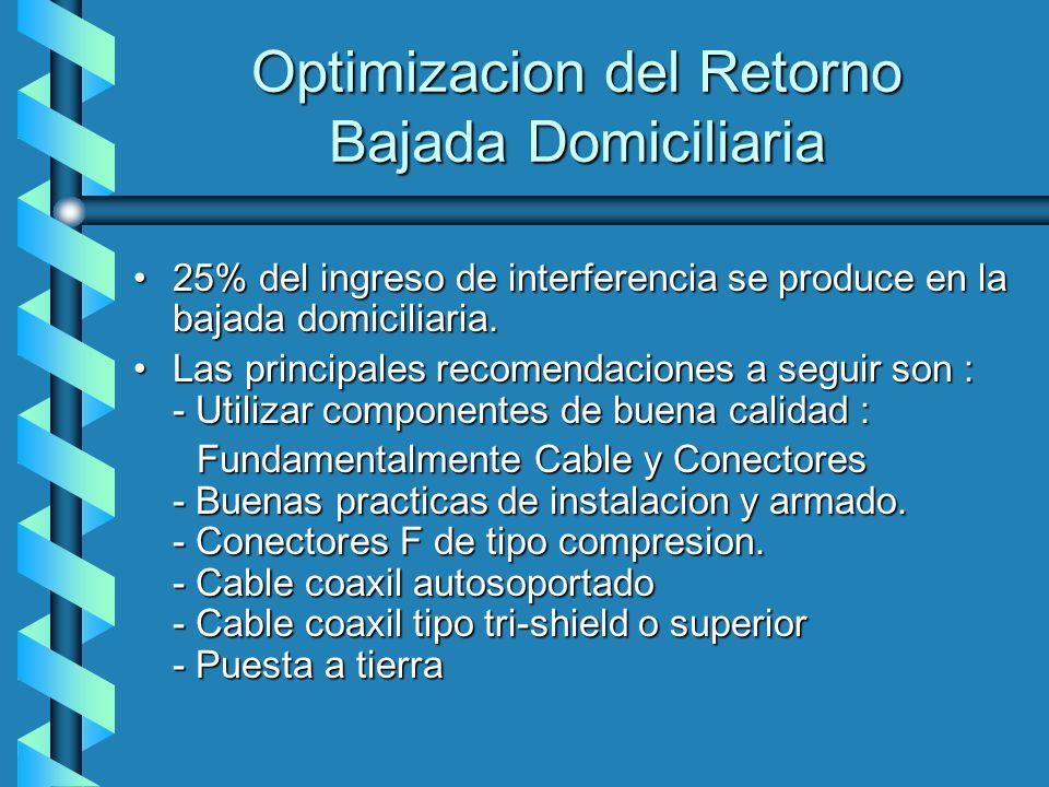 Optimizacion del Retorno Bajada Domiciliaria 25% del ingreso de interferencia se produce en la bajada domiciliaria.25% del ingreso de interferencia se