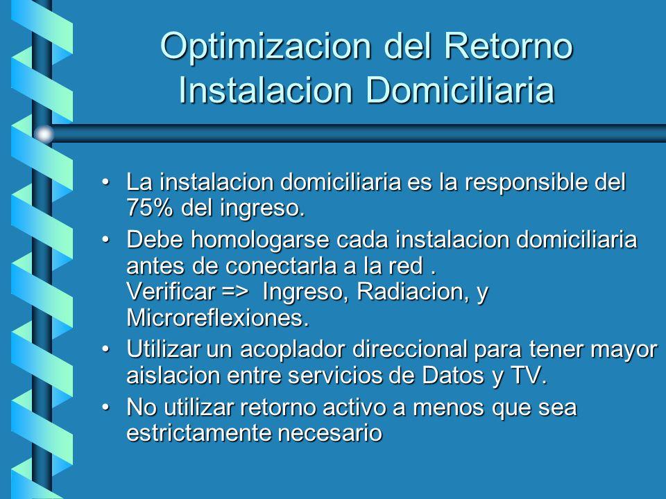 Optimizacion del Retorno Instalacion Domiciliaria La instalacion domiciliaria es la responsible del 75% del ingreso.La instalacion domiciliaria es la