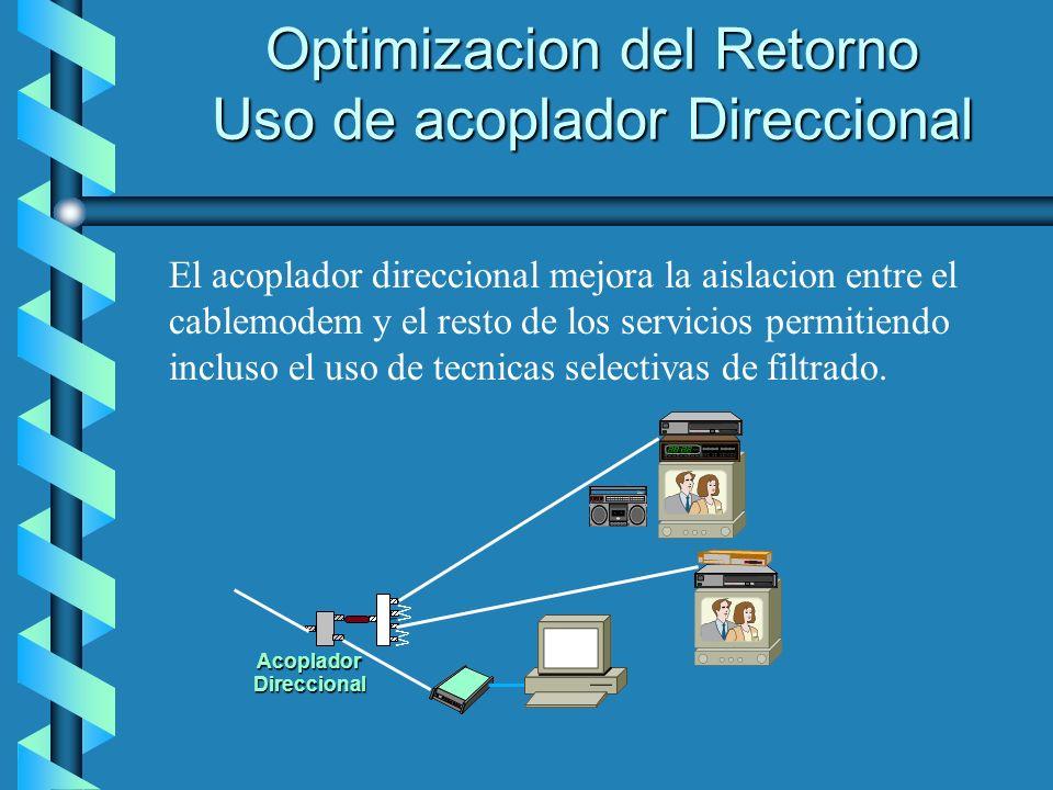 Optimizacion del Retorno Uso de acoplador Direccional AcopladorDireccional W W El acoplador direccional mejora la aislacion entre el cablemodem y el r
