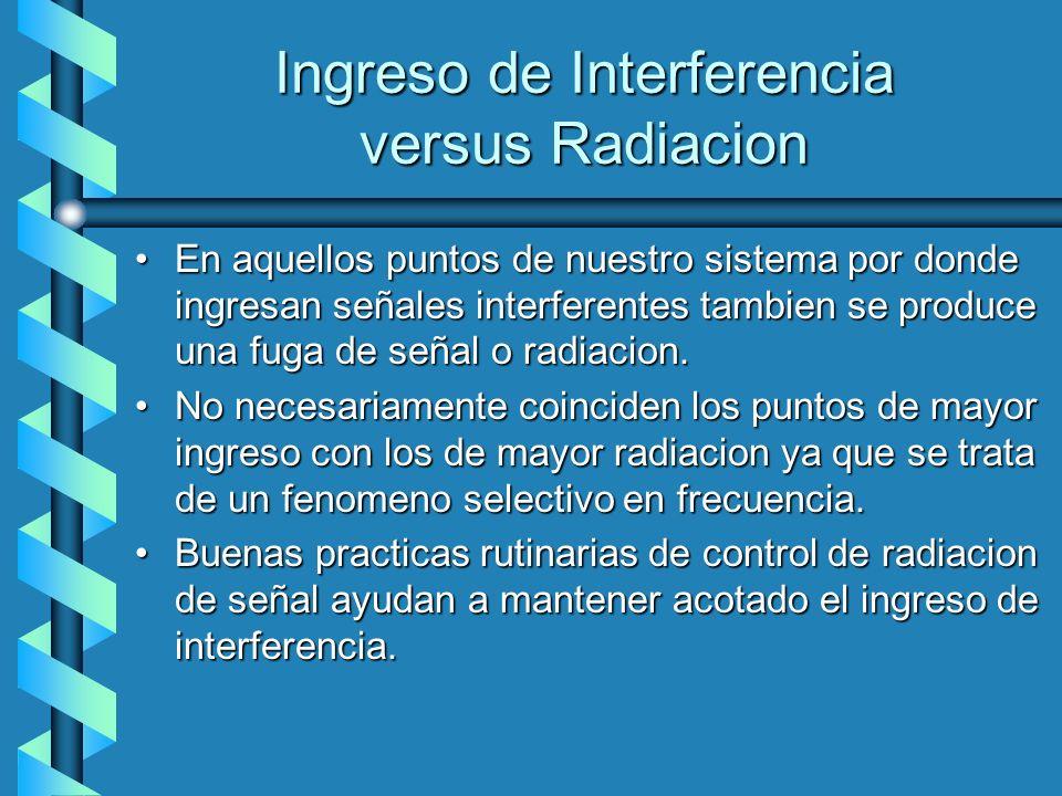 Ingreso de Interferencia versus Radiacion En aquellos puntos de nuestro sistema por donde ingresan señales interferentes tambien se produce una fuga d