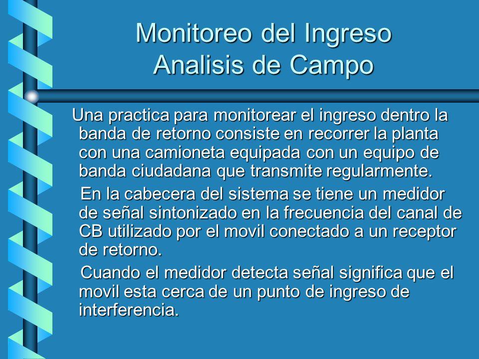 Monitoreo del Ingreso Analisis de Campo Una practica para monitorear el ingreso dentro la banda de retorno consiste en recorrer la planta con una cami