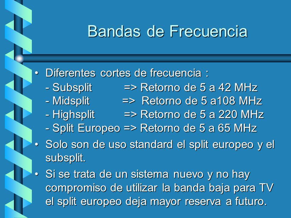 Bandas de Frecuencia Diferentes cortes de frecuencia : - Subsplit => Retorno de 5 a 42 MHz - Midsplit => Retorno de 5 a108 MHz - Highsplit => Retorno