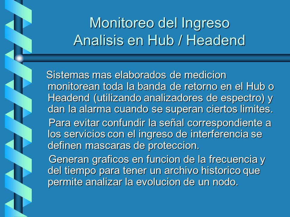 Monitoreo del Ingreso Analisis en Hub / Headend Sistemas mas elaborados de medicion monitorean toda la banda de retorno en el Hub o Headend (utilizand