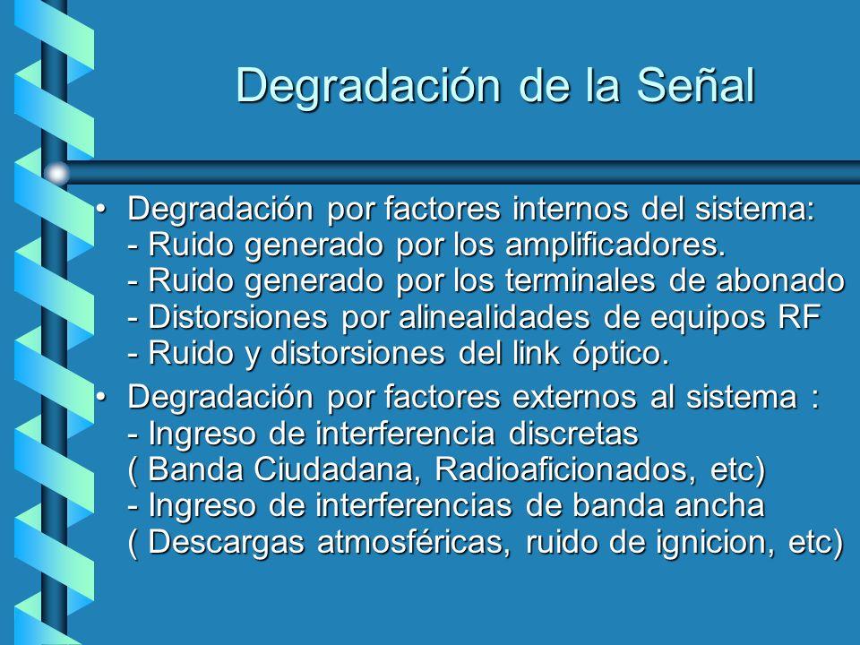 Degradación de la Señal Degradación por factores internos del sistema: - Ruido generado por los amplificadores. - Ruido generado por los terminales de