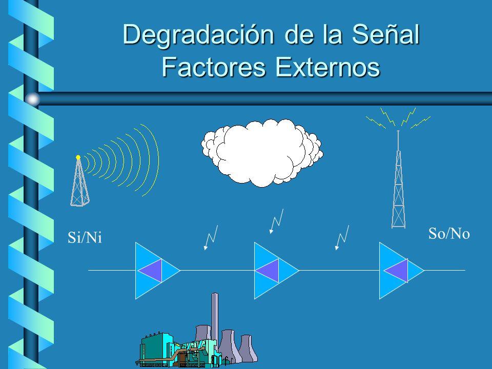 Degradación de la Señal Factores Externos Si/Ni So/No