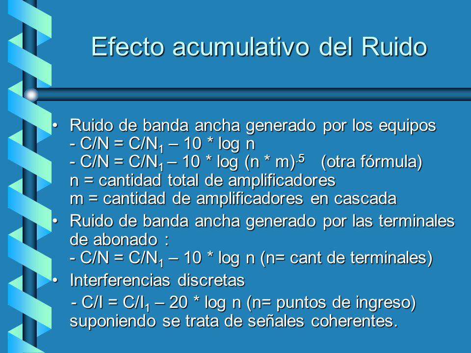 Efecto acumulativo del Ruido Ruido de banda ancha generado por los equipos - C/N = C/N 1 – 10 * log n - C/N = C/N 1 – 10 * log (n * m).5 (otra fórmula
