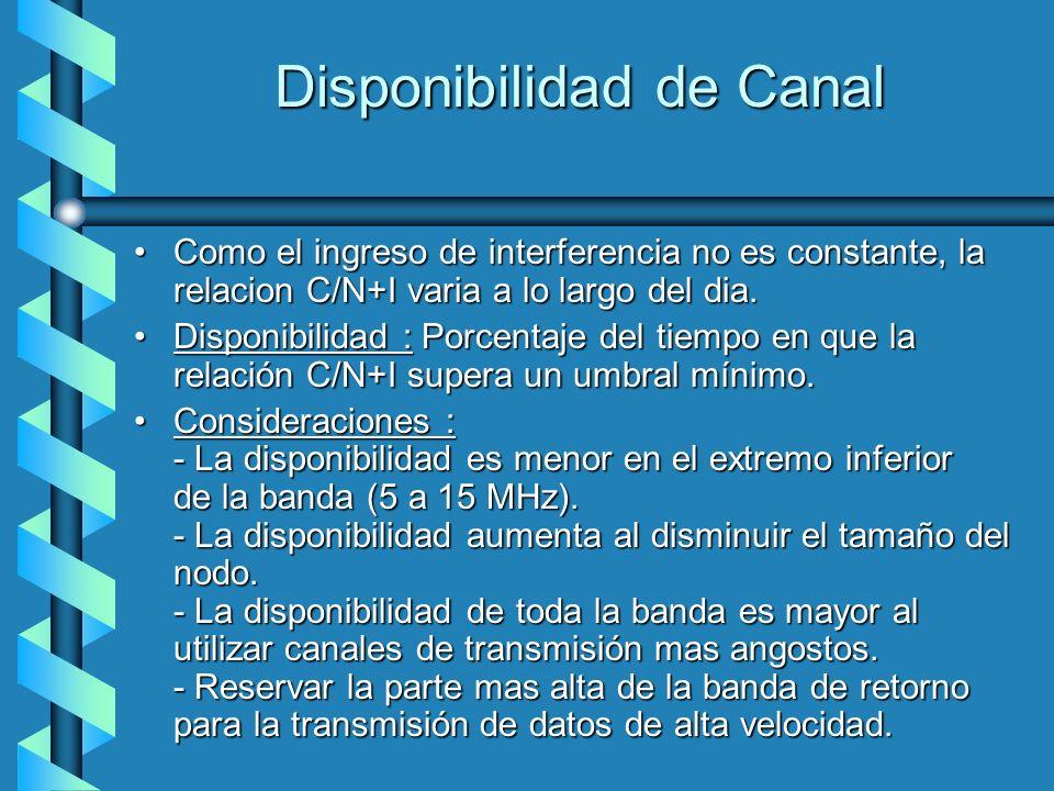 Disponibilidad de Canal Como el ingreso de interferencia no es constante, la relacion C/N+I varia a lo largo del dia.Como el ingreso de interferencia